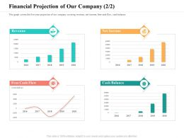 Financial Projection Of Our Company Income M2395 Ppt Powerpoint Presentation Icon Aids
