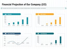 Financial Projection Of Our Company L1992 Ppt Powerpoint Presentation Inspiration Graphic Tips
