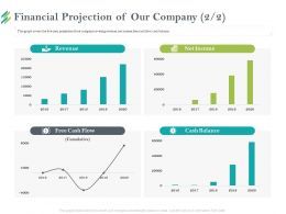 Financial Projection Of Our Company M2206 Ppt Powerpoint Presentation Pictures Smartart