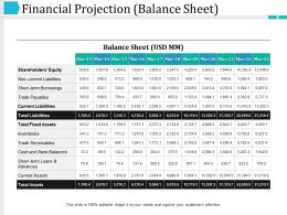 Financial Projection Powerpoint Slide Designs