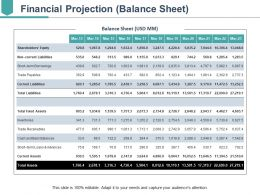 Financial Projection Ppt Ideas