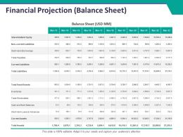 Financial Projection Ppt Summary Infographic Template