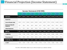 Financial Projection Presentation Images