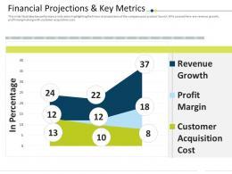 Financial Projections And Key Metrics 10 Slides Guy Kawasaki Ppt Powerpoint Layout