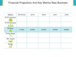Financial Projections And Key Metrics New Business Ppt Design