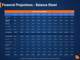 Financial Projections Balance Sheet Inventories Ppt Powerpoint Presentation Portfolio Outfit