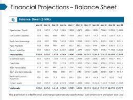 Financial Projections Balance Sheet Powerpoint Graphics