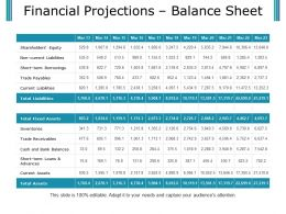 Financial Projections Balance Sheet Powerpoint Slide Templates