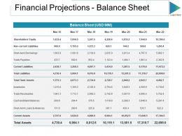 financial_projections_balance_sheet_ppt_slides_design_inspiration_Slide01