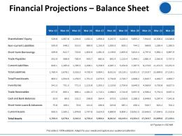 Financial Projections Balance Sheet Ppt Visual Aids Infographic Template