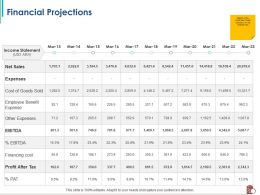 Financial Projections Benefit M2386 Ppt Powerpoint Presentation Gallery Graphics