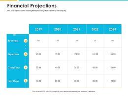 Financial Projections Cash Flow Ppt Powerpoint Presentation Designs