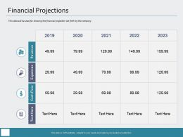 Financial Projections Expenses M971 Ppt Powerpoint Presentation Styles Samples