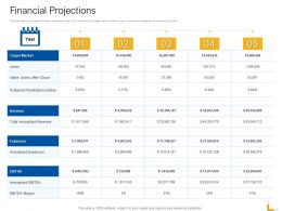 Financial Projections Expenses Ppt Powerpoint Presentation Professional Examples