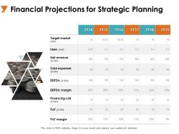 Financial Projections For Strategic Planning A720 Ppt Powerpoint Presentation Pictures Inspiration