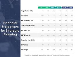 Financial Projections For Strategic Planning Financing Cost A754 Ppt Powerpoint Presentation
