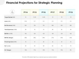 Financial Projections For Strategic Planning Ppt Portfolio Format