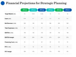 Financial Projections For Strategic Planning Ppt Powerpoint Gridlines