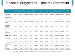 financial_projections_income_statement_powerpoint_slide_Slide01