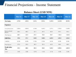 Financial Projections Income Statement Powerpoint Slide Designs Download