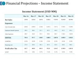 Financial Projections Income Statement Ppt Ideas Guide