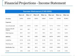 Financial Projections Income Statement Ppt Pictures