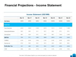 Financial Projections Income Statement Ppt Powerpoint Professional Objects