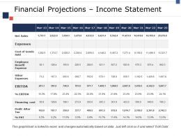 Financial Projections Income Statement Ppt Show Deck
