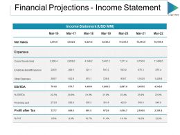 Financial Projections Income Statement Ppt Slides Demonstration