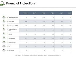 Financial Projections Margin Ppt Powerpoint Presentation Summary Information