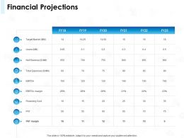 Financial Projections Net Revenue Ppt Powerpoint Presentation Example File