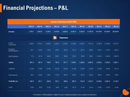 Financial Projections P And L Benefit Expense Ppt Powerpoint Presentation Inspiration Tips