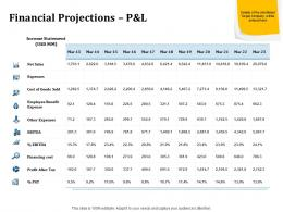 Financial Projections P And L Cost Inorganic Growth Ppt Powerpoint Presentation Design