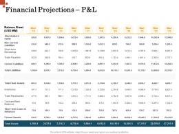 Financial Projections P And L Current Liabilities Inorganic Growth Management Ppt Elements