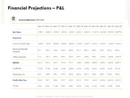 Financial Projections P And L Goods Sold Ppt Powerpoint Presentation Themes