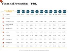 Financial Projections P And L Inorganic Growth Management Ppt Diagrams
