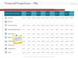 Financial Projections P And L Merger And Takeovers Ppt Powerpoint Presentation Outline