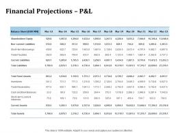 Financial Projections P And L Payables Inorganic Growth Ppt Powerpoint Gallery Icons