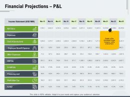 Financial Projections P And L Ppt Powerpoint Presentation Model Design Ideas