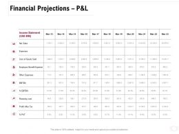 Financial Projections P And L Ppt Powerpoint Presentation Slides Styles