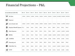 Financial Projections P And L Ppt Styles Background
