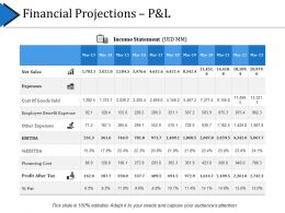 Financial Projections P And L Presentation Images