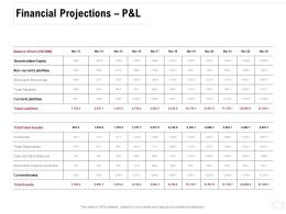 Financial Projections P And L Trade Payables Ppt Powerpoint Presentation Layouts