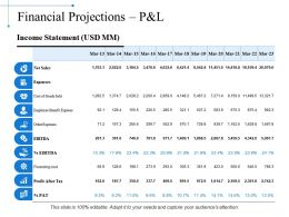 Financial Projections Pandl Ppt Model