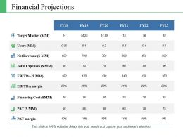 Financial Projections Ppt Gallery Design Ideas