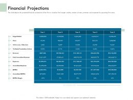 Financial Projections Ppt Powerpoint Presentation File Example File