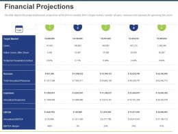 Financial Projections Ppt Powerpoint Presentation Inspiration Guide