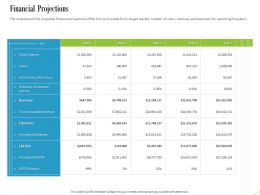 Financial Projections Ppt Powerpoint Presentation Pictures Summary