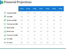 Financial Projections Ppt Summary Rules