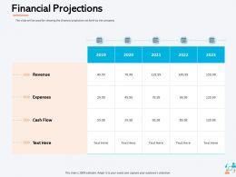 Financial Projections Revenue M998 Ppt Powerpoint Presentation Outline Deck